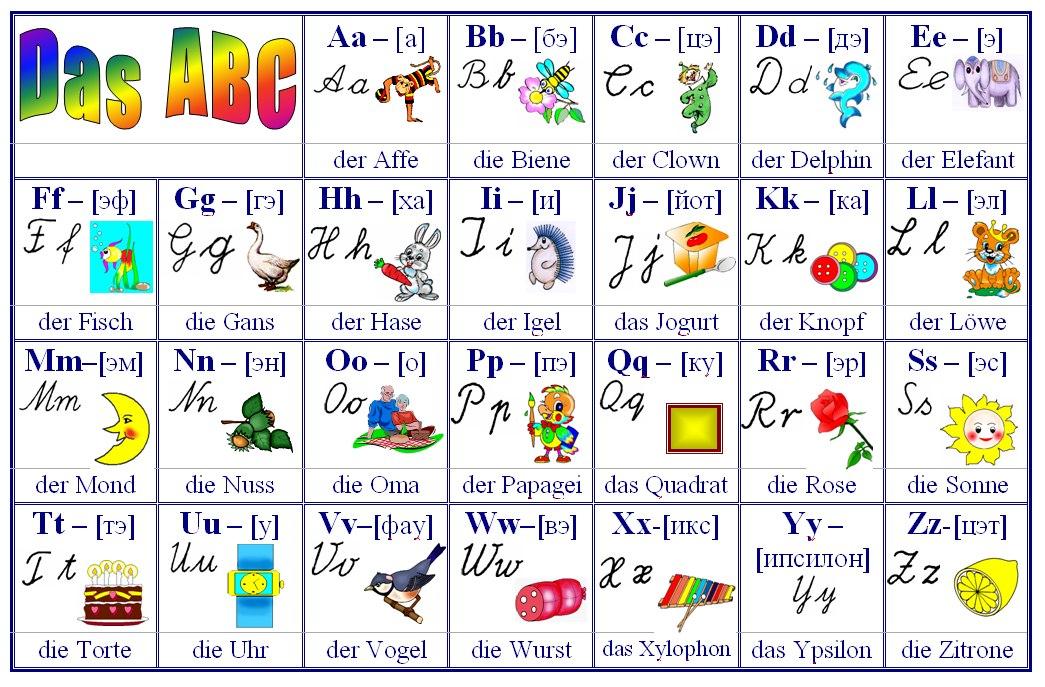 картинка алфавит немецкий